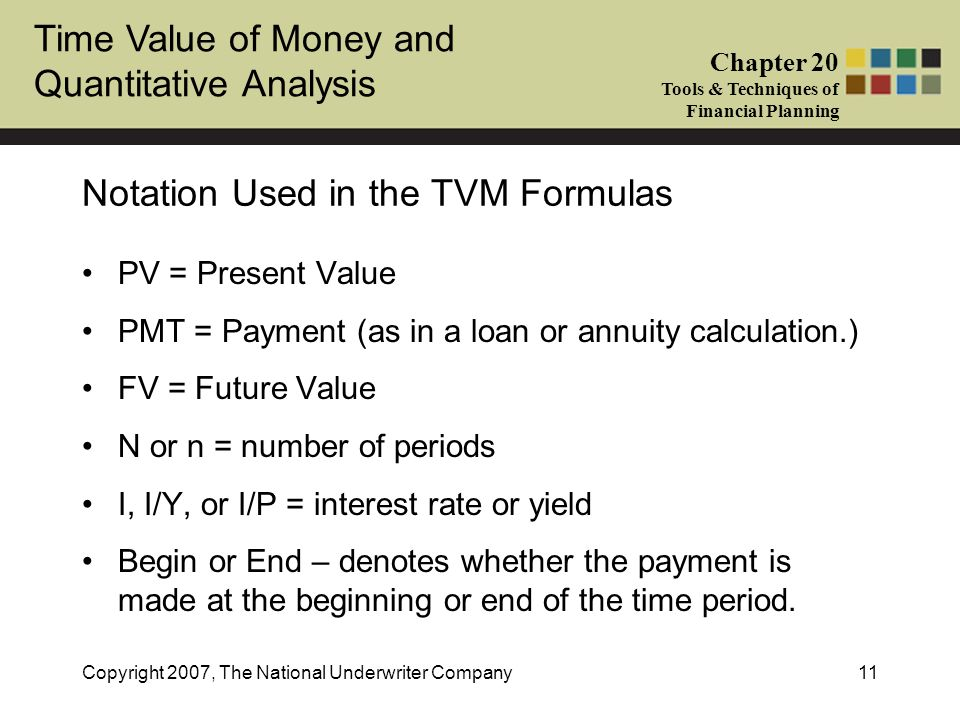 Time Value of Money and Quantitative Analysis Chapter 20 Tools & Techniques of Financial Planning Copyright 2007, The National Underwriter Company11 N