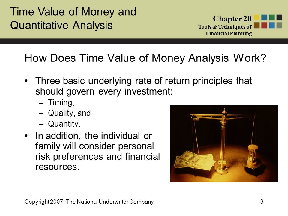 Time Value of Money and Quantitative Analysis Chapter 20 Tools & Techniques of Financial Planning Copyright 2007, The National Underwriter Company3 Ho