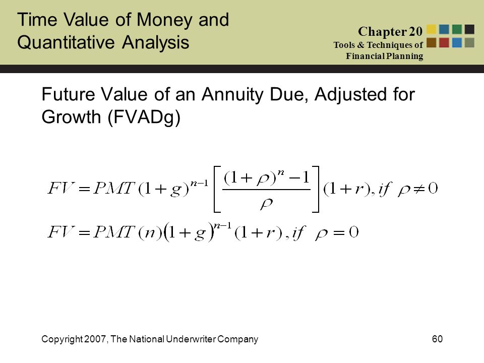 Time Value of Money and Quantitative Analysis Chapter 20 Tools & Techniques of Financial Planning Copyright 2007, The National Underwriter Company60 F