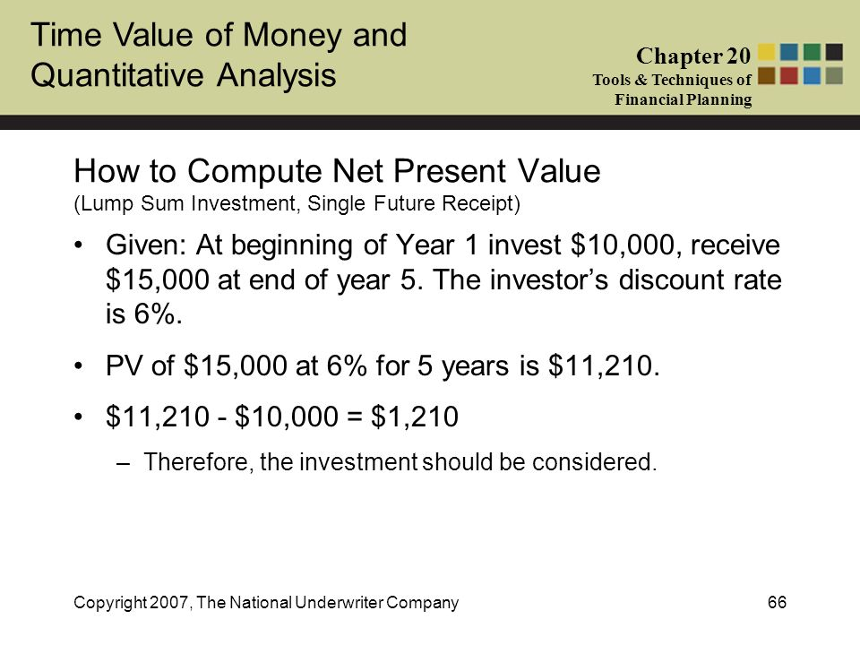 Time Value of Money and Quantitative Analysis Chapter 20 Tools & Techniques of Financial Planning Copyright 2007, The National Underwriter Company66 H
