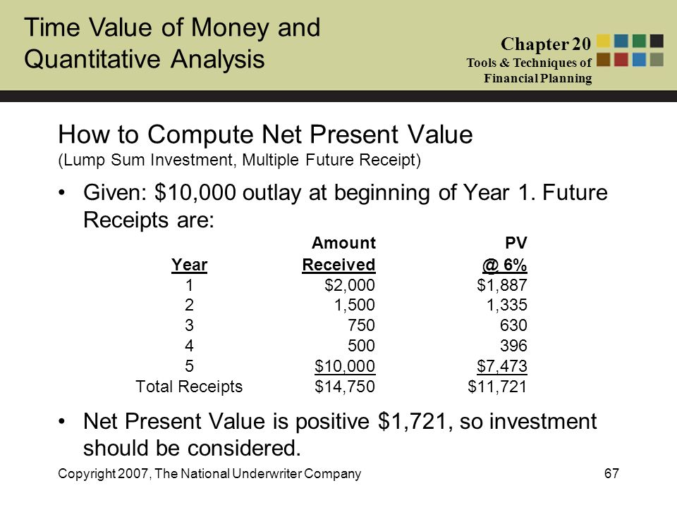 Time Value of Money and Quantitative Analysis Chapter 20 Tools & Techniques of Financial Planning Copyright 2007, The National Underwriter Company67 G