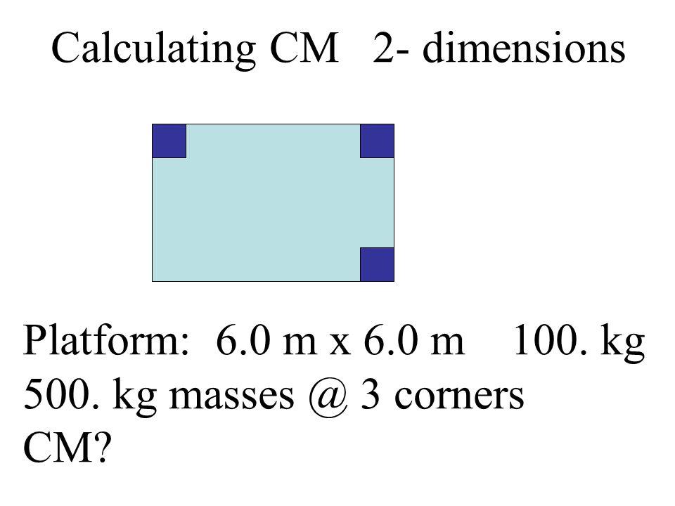 Calculating CM 2- dimensions Platform: 6.0 m x 6.0 m 100. kg 500. kg masses @ 3 corners CM?