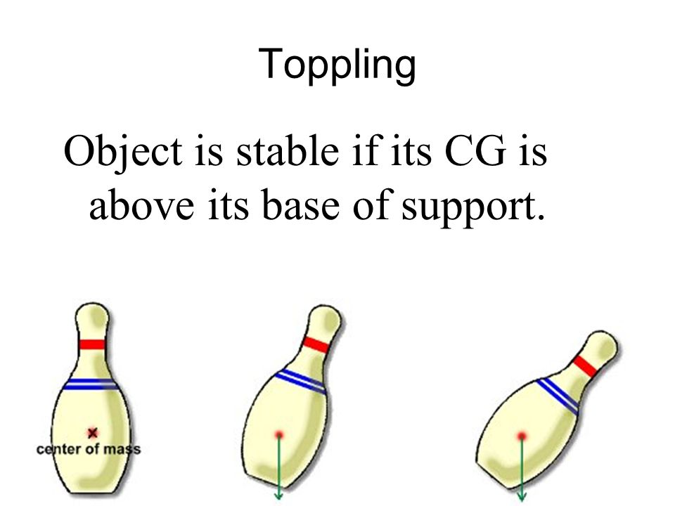 Toppling Object is stable if its CG is above its base of support.