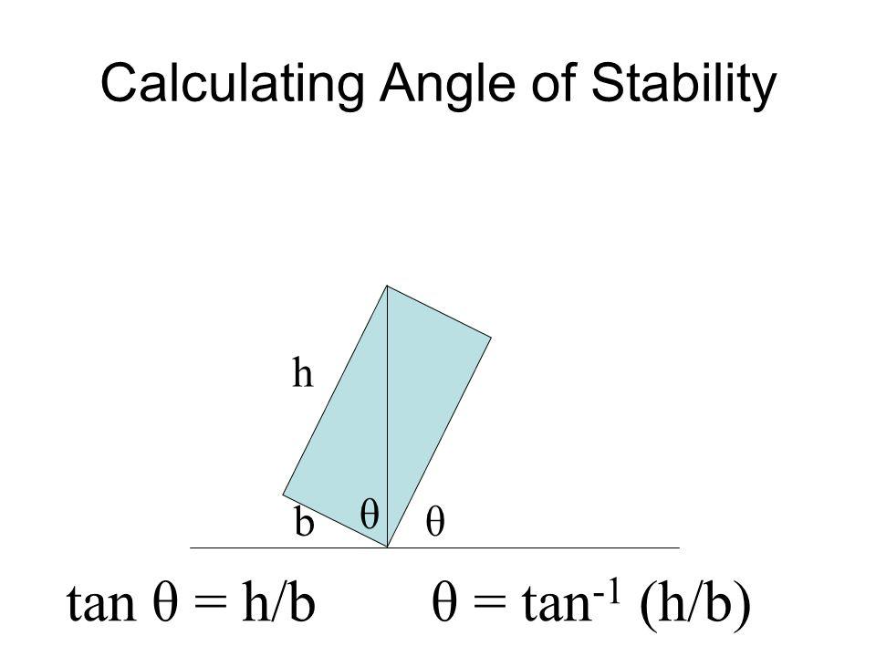 Calculating Angle of Stability θ h b θ tan θ = h/bθ = tan -1 (h/b)