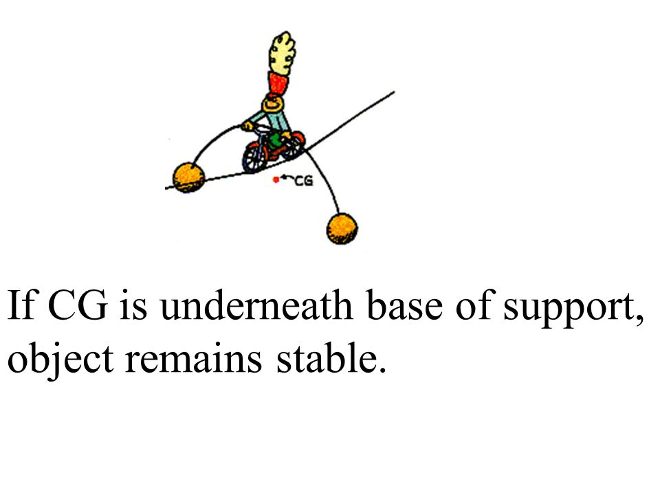 If CG is underneath base of support, object remains stable.
