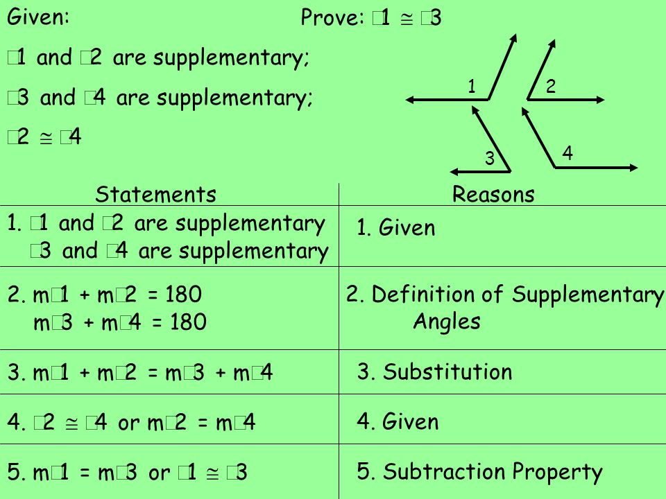Given: 1 and 2 are supplementary; 3 and 4 are supplementary; 2 4 Prove: 1 3 1 3 2 4 1. 1 and 2 are supplementary 3 and 4 are supplementary 1. Given 2.