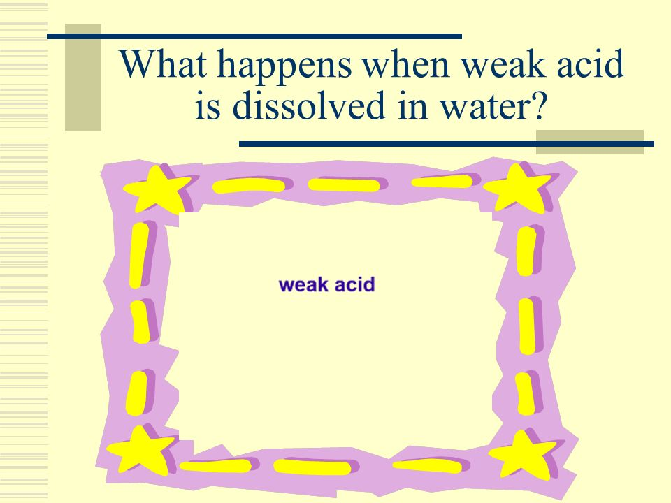 What happens when weak acid is dissolved in water?