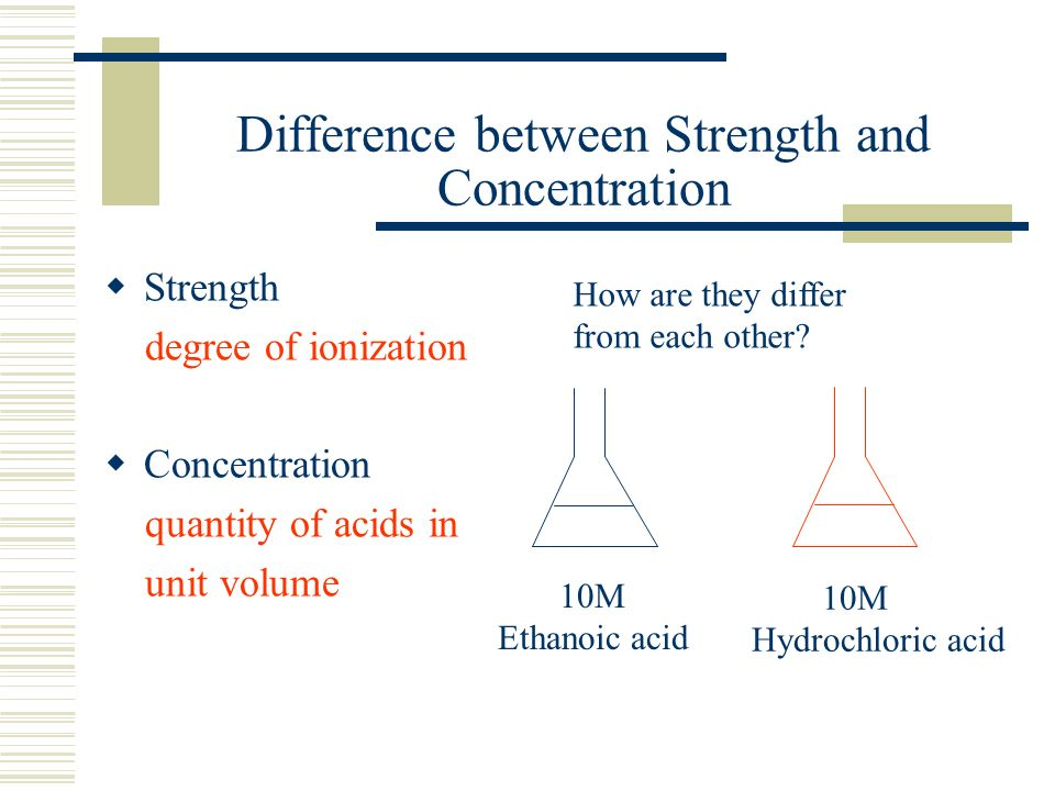 Difference between Strength and Concentration Strength degree of ionization Concentration quantity of acids in unit volume 10M Ethanoic acid 10M Hydrochloric acid How are they differ from each other