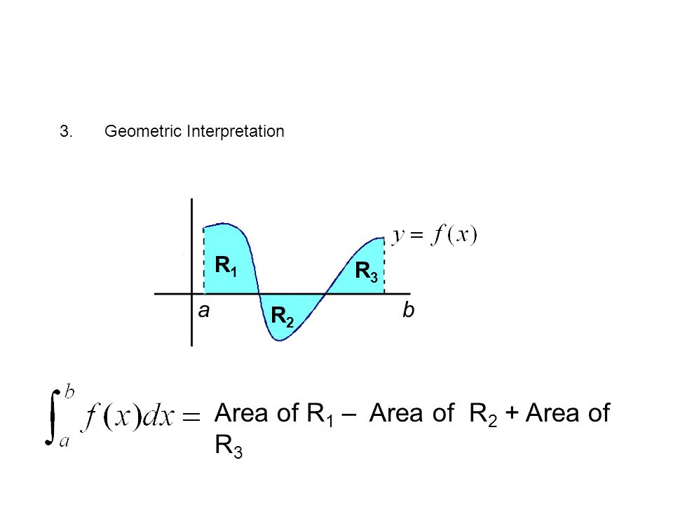 SOME APPLICATIONS OF DIFFERENTATIONS 1.Tangents and Normals 2.Newton s Method for Solving Equations Corollary.
