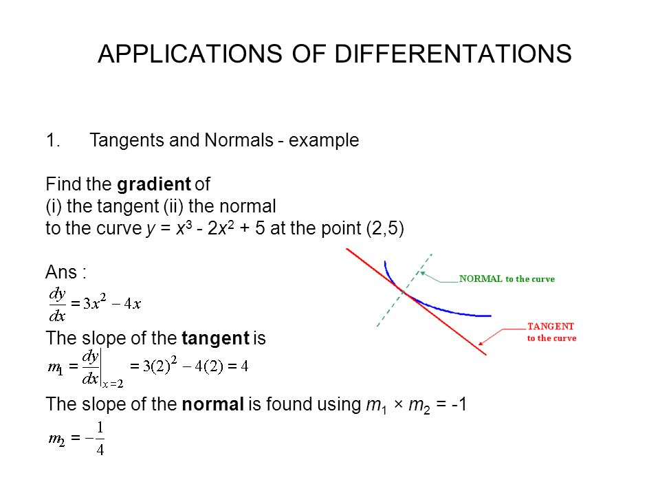 APPLICATIONS OF DIFFERENTATIONS 2.Newton s Method for Solving Equations