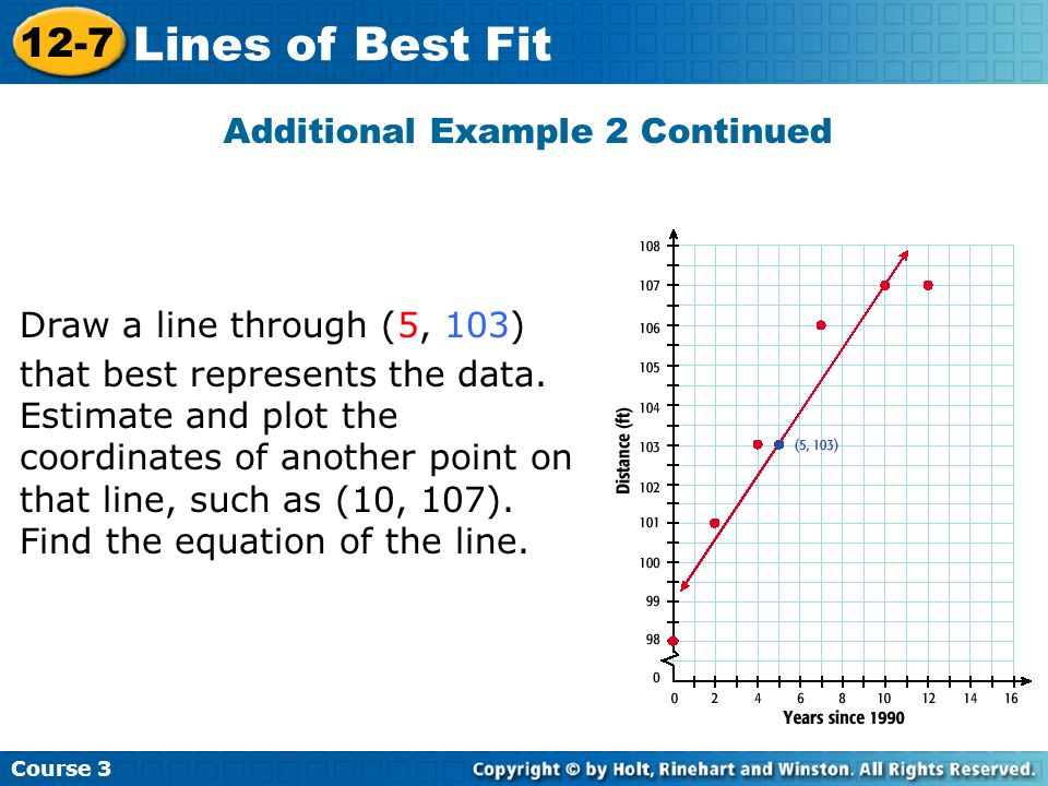 Additional Example 2 Continued Draw a line through (5, 103) that best represents the data. Estimate and plot the coordinates of another point on that