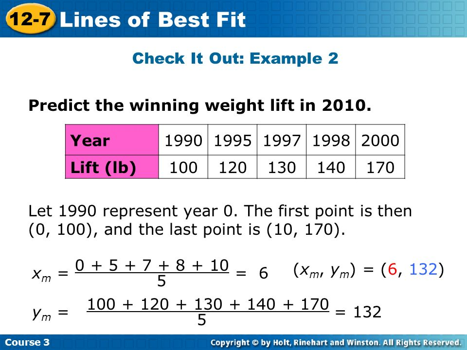 Predict the winning weight lift in 2010. Check It Out: Example 2 Let 1990 represent year 0. The first point is then (0, 100), and the last point is (1