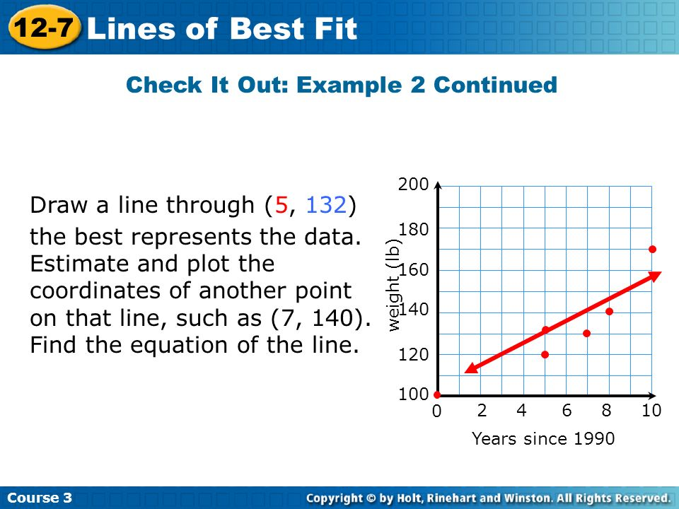 Check It Out: Example 2 Continued Draw a line through (5, 132) the best represents the data. Estimate and plot the coordinates of another point on tha