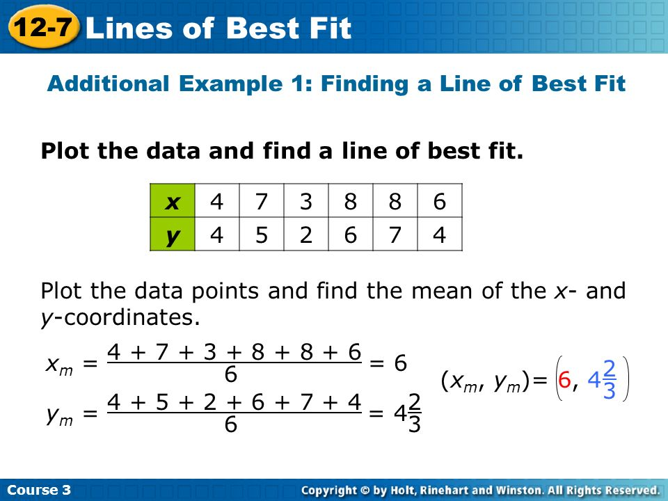 Plot the data and find a line of best fit. Additional Example 1: Finding a Line of Best Fit Plot the data points and find the mean of the x- and y-coo