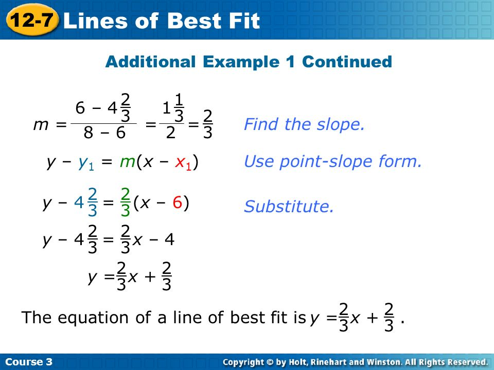 Find the slope. y – y 1 = m(x – x 1 )Use point-slope form. y – 4 = (x – 6) 2 3 2 3 Substitute. y – 4 = x – 4 2 3 2 3 2 3 y = x + 2 3 The equation of a