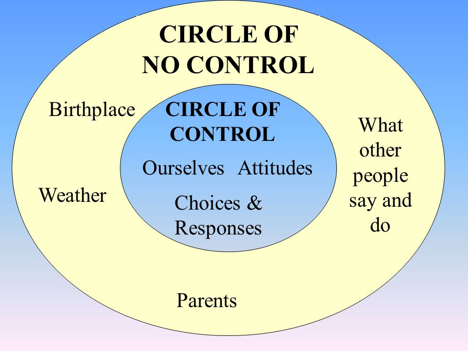 Habit 1 Be Proactive Teenagers are the product of their environment, upbringing, and choices. Are their choices proactive or reactive? They need to ch