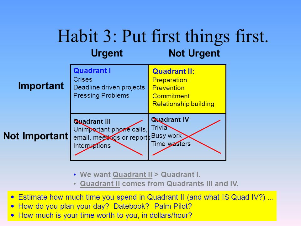 Habit 3 Put First Things First Prioritize Actions flow from that which is important.