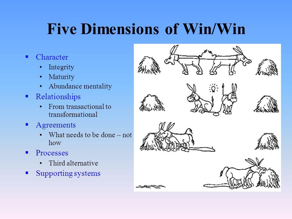 Habit 4 Think Win-win Mutual Benefits. Have an everyone can win attitude. Win-win is like an all you can eat buffet.