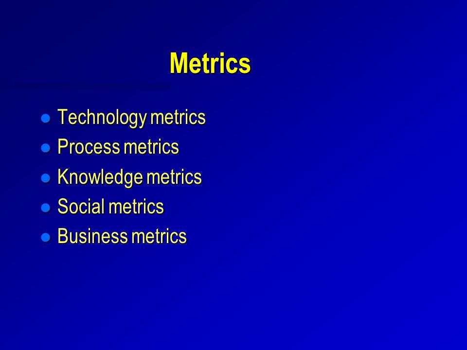 Metrics l Technology metrics l Process metrics l Knowledge metrics l Social metrics l Business metrics