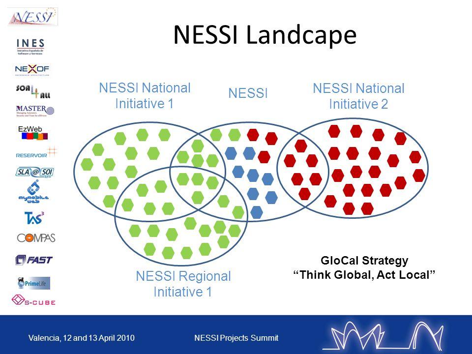 Valencia, 12 and 13 April 2010NESSI Projects Summit NESSI Landcape NESSI NESSI National Initiative 2 NESSI National Initiative 1 NESSI Regional Initia