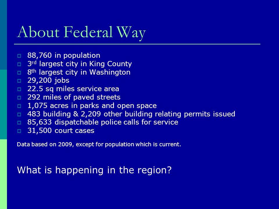 2010 Property Tax Levy Rate Comparison $2.71 Renton $2.66 Tukwila $2.59 SeaTac $2.36 Kent $1.82 Auburn $1.68 Des Moines $1.56 Redmond $1.52 Burien $1.21 Kirkland $1.13 Federal Way $0.94 Bellevue