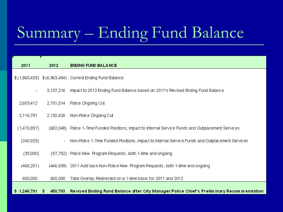Summary – Ending Fund Balance
