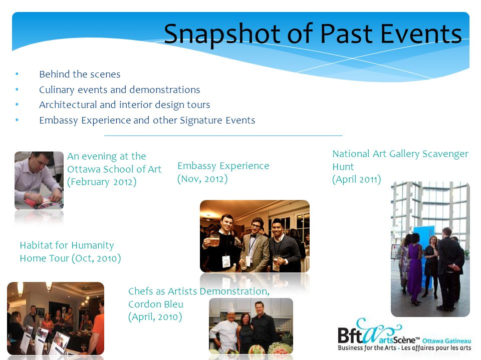 Snapshot of Past Events Behind the scenes Culinary events and demonstrations Architectural and interior design tours Embassy Experience and other Sign