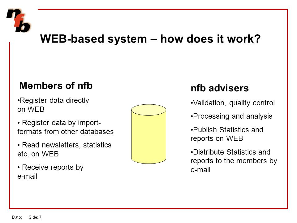 Dato: Side: 7 WEB-based system – how does it work.