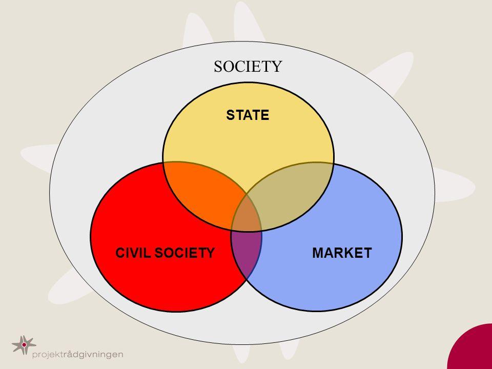 CIVIL SOCIETY MARKET STATE SOCIETY