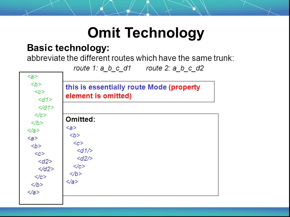 Omit Technology Basic technology: abbreviate the different routes which have the same trunk: route 1: a_b_c_d1 route 2: a_b_c_d2 this is essentially route Mode (property element is omitted) Omitted: