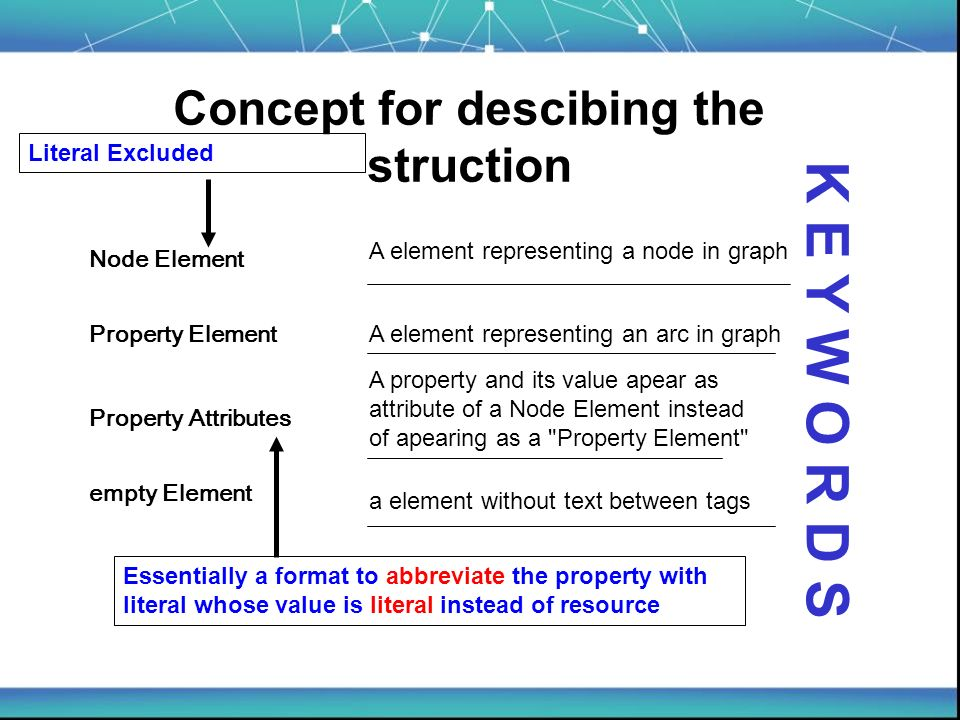 Concept for descibing the struction empty Element Property Element Property Attributes Node Element A element representing an arc in graph A property and its value apear as attribute of a Node Element instead of apearing as a Property Element a element without text between tags K E Y W O R D S A element representing a node in graph Essentially a format to abbreviate the property with literal whose value is literal instead of resource Literal Excluded