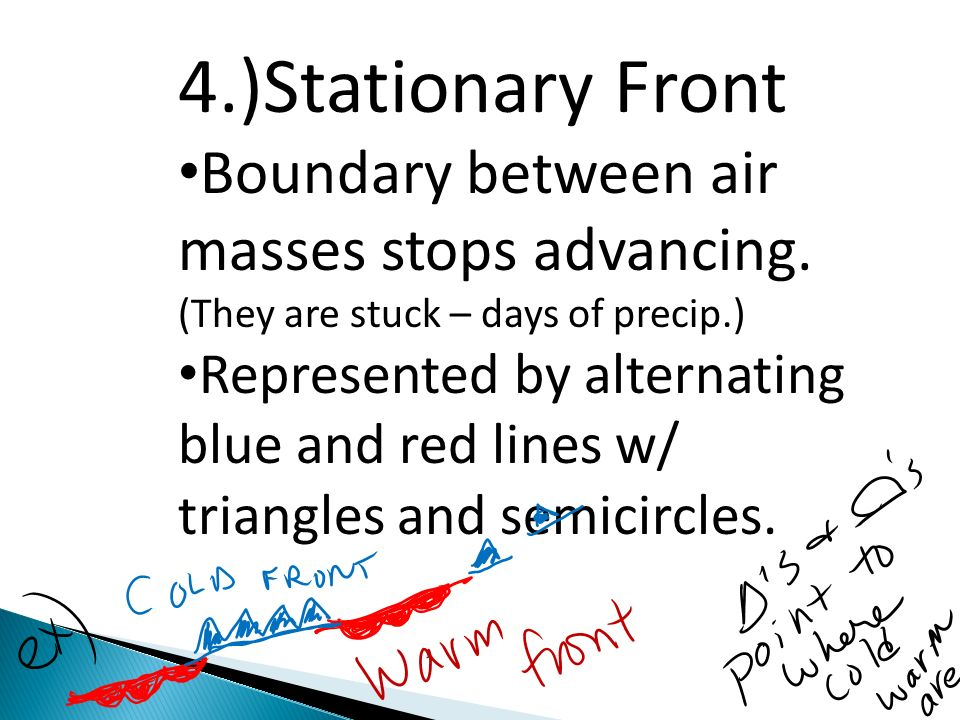 3.)Occluded Front *Need 3 air masses.