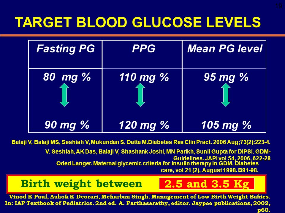 19 TARGET BLOOD GLUCOSE LEVELS Oded Langer. Maternal glycemic criteria for insulin therapy in GDM. Diabetes care, vol 21 (2), August 1998. B91-98. Fas