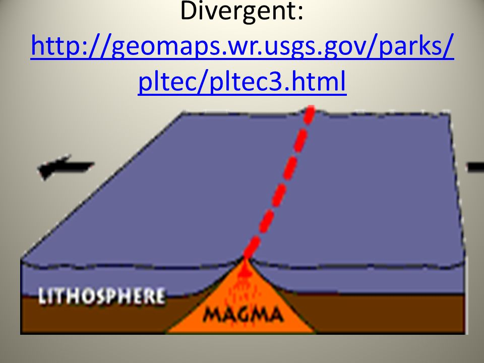 Divergent: http://geomaps.wr.usgs.gov/parks/ pltec/pltec3.html http://geomaps.wr.usgs.gov/parks/ pltec/pltec3.html