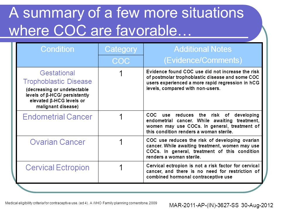 A summary of a few more situations where COC are favorable… ConditionCategoryAdditional Notes (Evidence/Comments) COC Gestational Trophoblastic Diseas