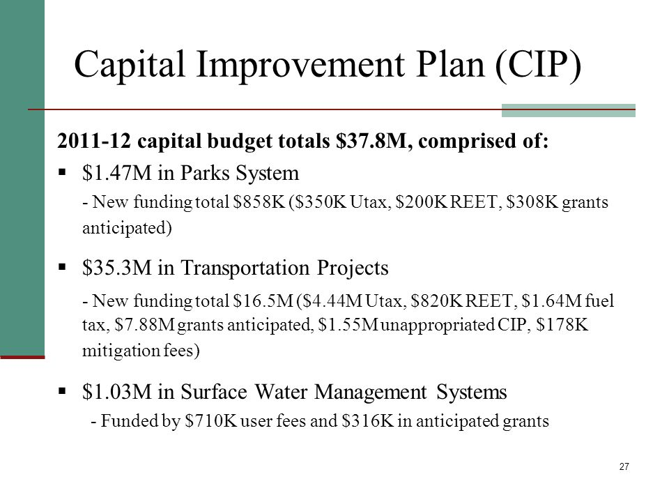 27 Capital Improvement Plan (CIP) 2011-12 capital budget totals $37.8M, comprised of: $1.47M in Parks System - New funding total $858K ($350K Utax, $200K REET, $308K grants anticipated) $35.3M in Transportation Projects - New funding total $16.5M ($4.44M Utax, $820K REET, $1.64M fuel tax, $7.88M grants anticipated, $1.55M unappropriated CIP, $178K mitigation fees) $1.03M in Surface Water Management Systems - Funded by $710K user fees and $316K in anticipated grants