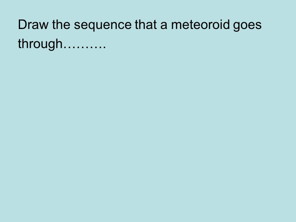 Draw the sequence that a meteoroid goes through……….