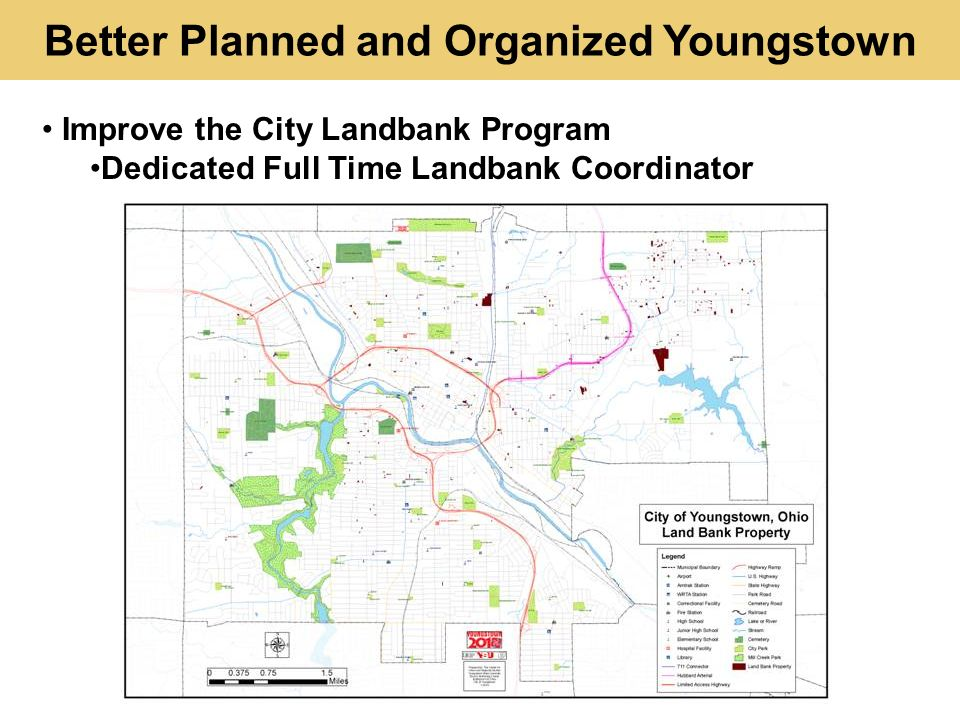 Improve the City Landbank Program Dedicated Full Time Landbank Coordinator