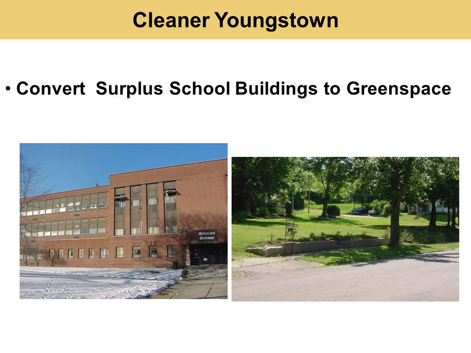 Convert Surplus School Buildings to Greenspace