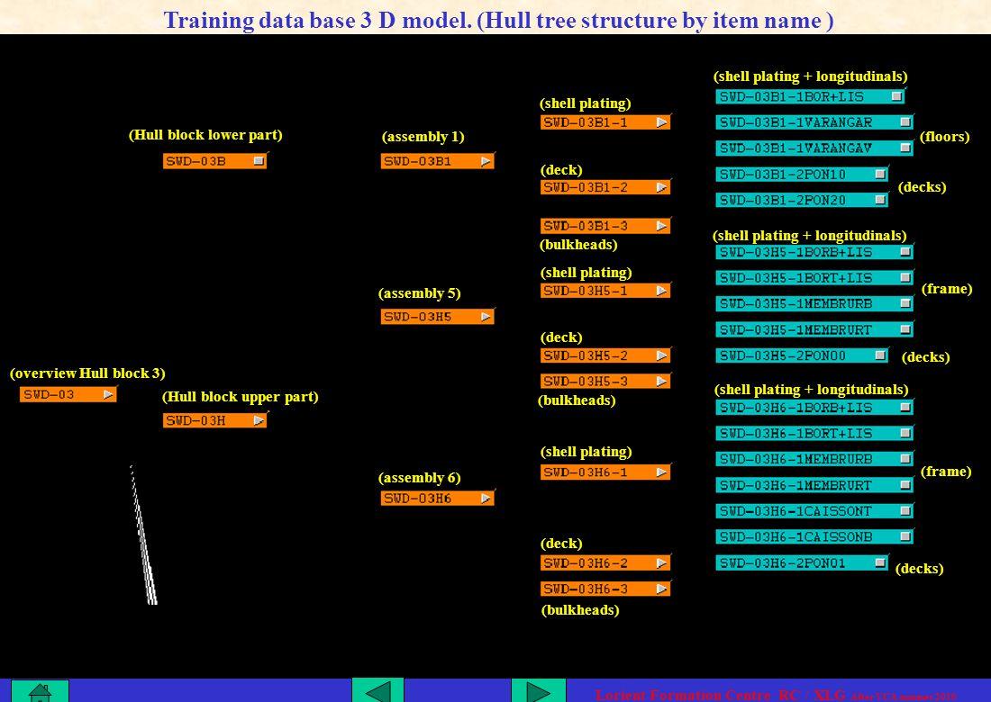 Training data base 3 D model. (Hull tree structure by item name ) (Hull block upper part) (Hull block lower part) (assembly 1) (assembly 5) (assembly