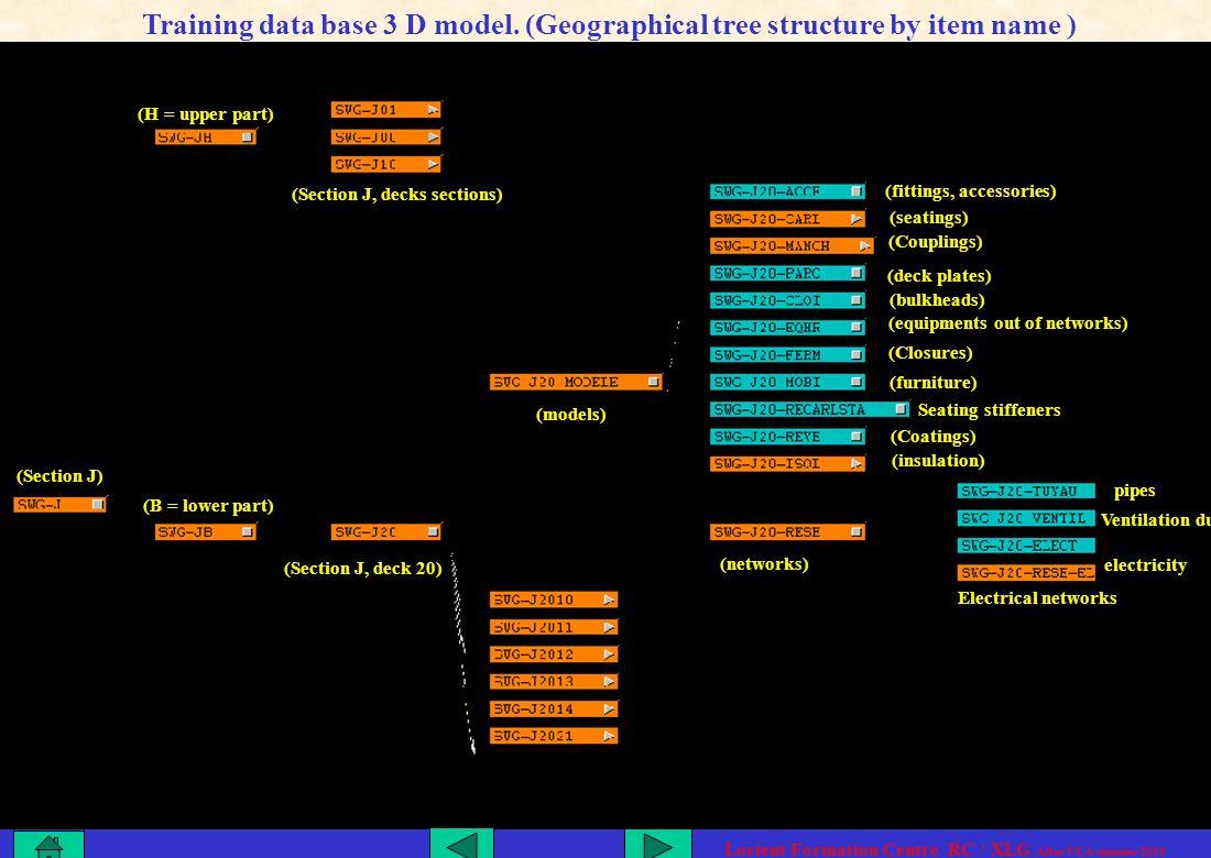 Training data base 3 D model.
