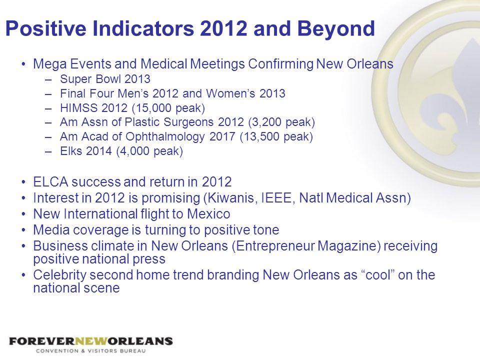 Positive Indicators 2012 and Beyond Mega Events and Medical Meetings Confirming New Orleans –Super Bowl 2013 –Final Four Mens 2012 and Womens 2013 –HI