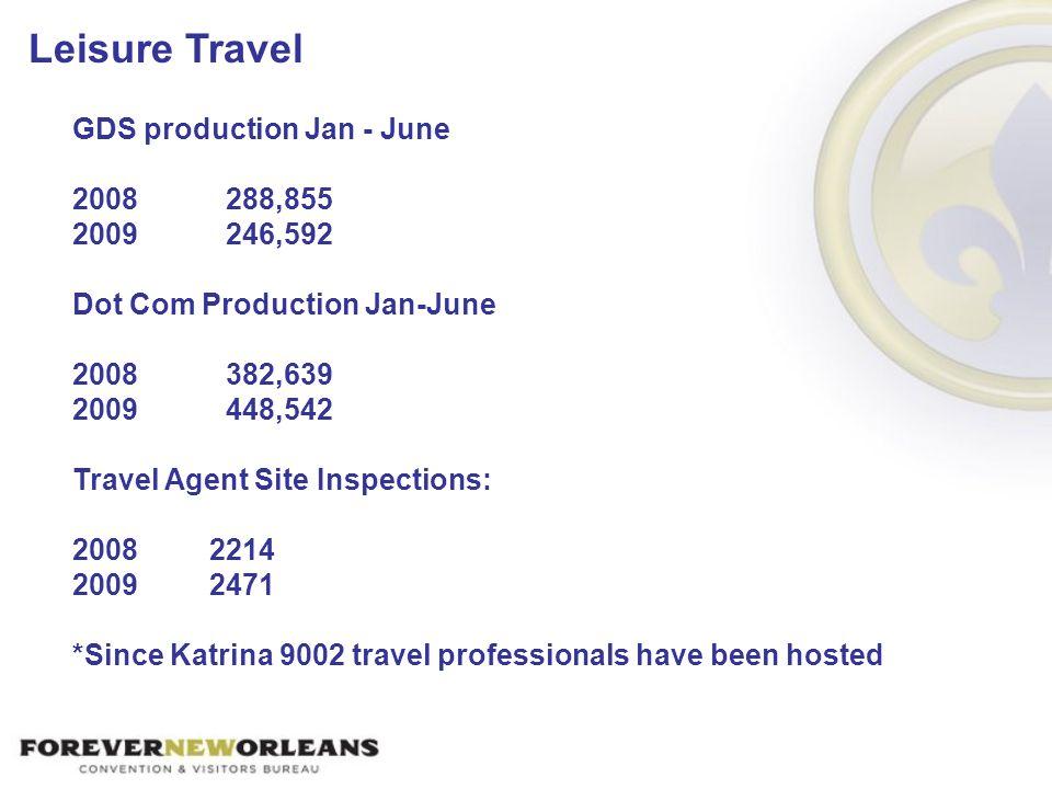 GDS production Jan - June 2008 288,855 2009 246,592 Dot Com Production Jan-June 2008 382,639 2009 448,542 Travel Agent Site Inspections: 2008 2214 200