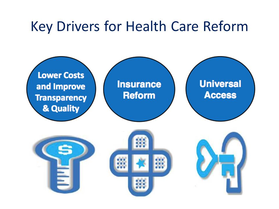 Reform expands Government into all aspects of the Health Care industry Health Care Reform Implementation Timeline