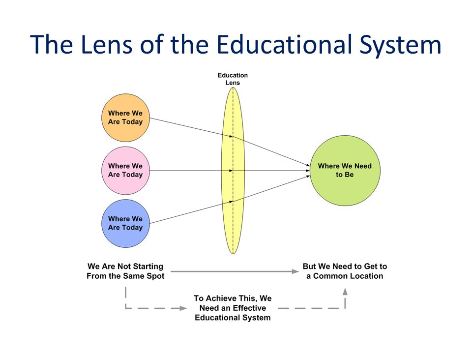 The Lens of Healthcare Education Need to expand capacity to educate the healthcare workforce It is not just about shortages but rather sustainability It is about the optimally prepared providers in the workforce Will need diverse state level partnerships Requires a state wide clinical placement system that is both centralized and electronic..