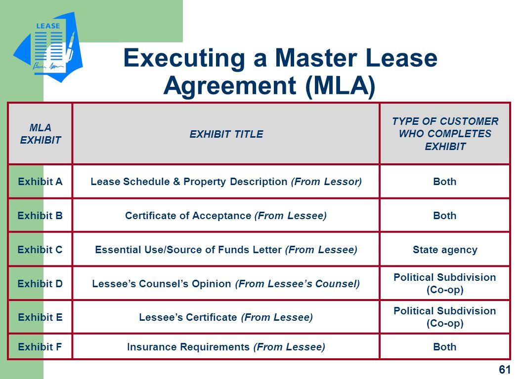 Executing a Master Lease Agreement (MLA) MLA EXHIBIT EXHIBIT TITLE TYPE OF CUSTOMER WHO COMPLETES EXHIBIT Exhibit ALease Schedule & Property Descripti