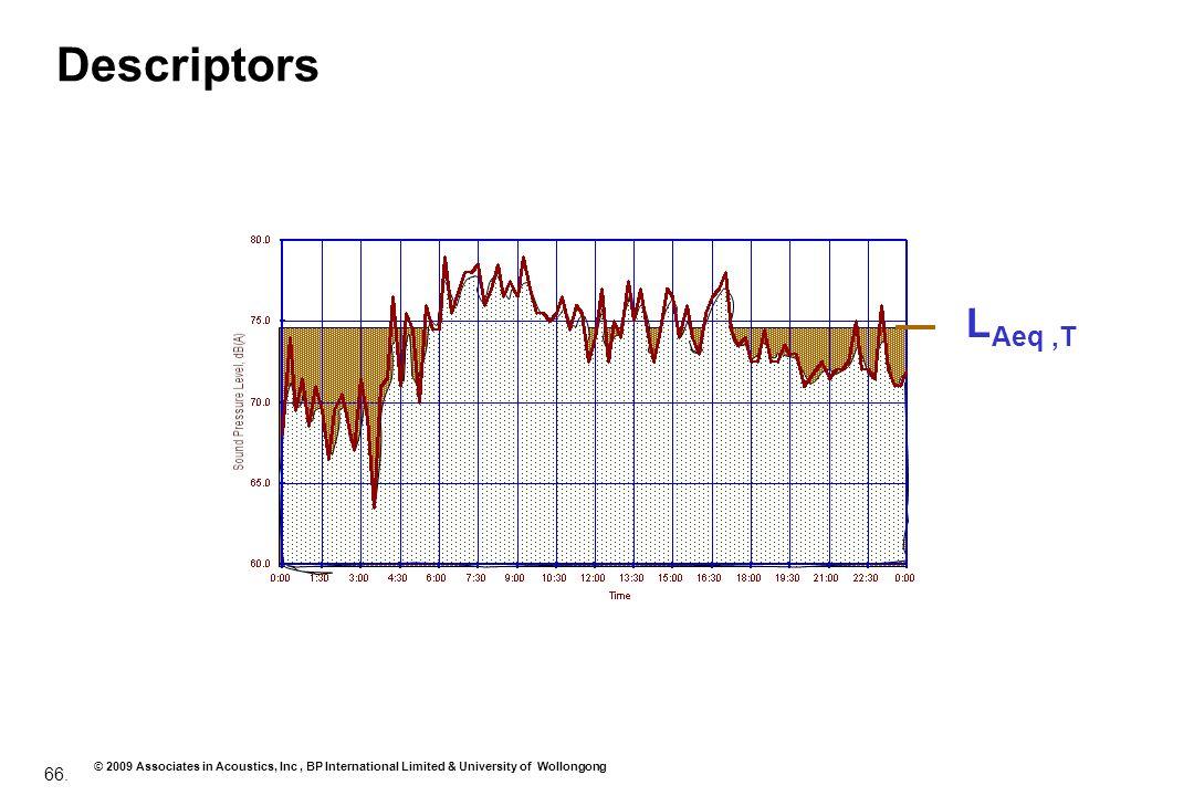 66. © 2009 Associates in Acoustics, Inc, BP International Limited & University of Wollongong Descriptors L Aeq,T