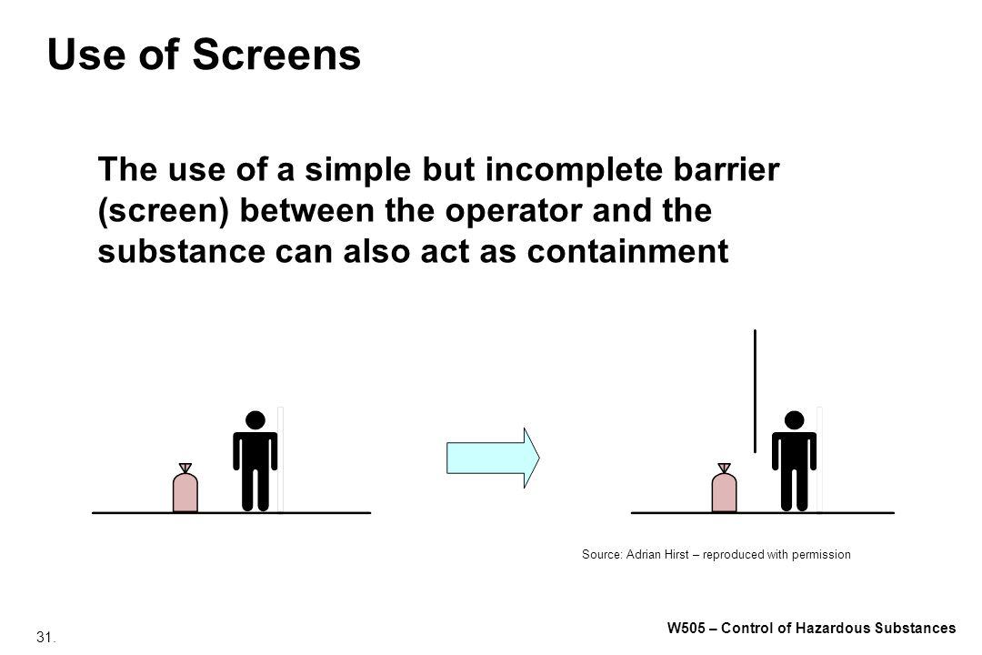31. W505 – Control of Hazardous Substances Use of Screens The use of a simple but incomplete barrier (screen) between the operator and the substance c