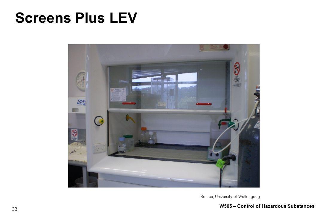 33. W505 – Control of Hazardous Substances Screens Plus LEV Source; University of Wollongong
