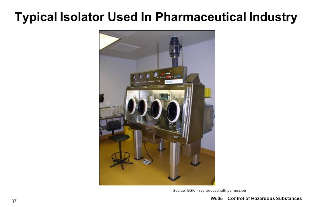37. W505 – Control of Hazardous Substances Typical Isolator Used In Pharmaceutical Industry Source: GSK – reproduced with permission